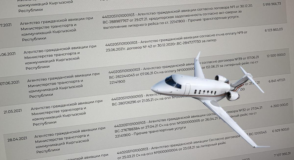 Перелеты высшего руководства Кыргызстана с начала 2021 года обошлись бюджету в 96 миллионов сомов